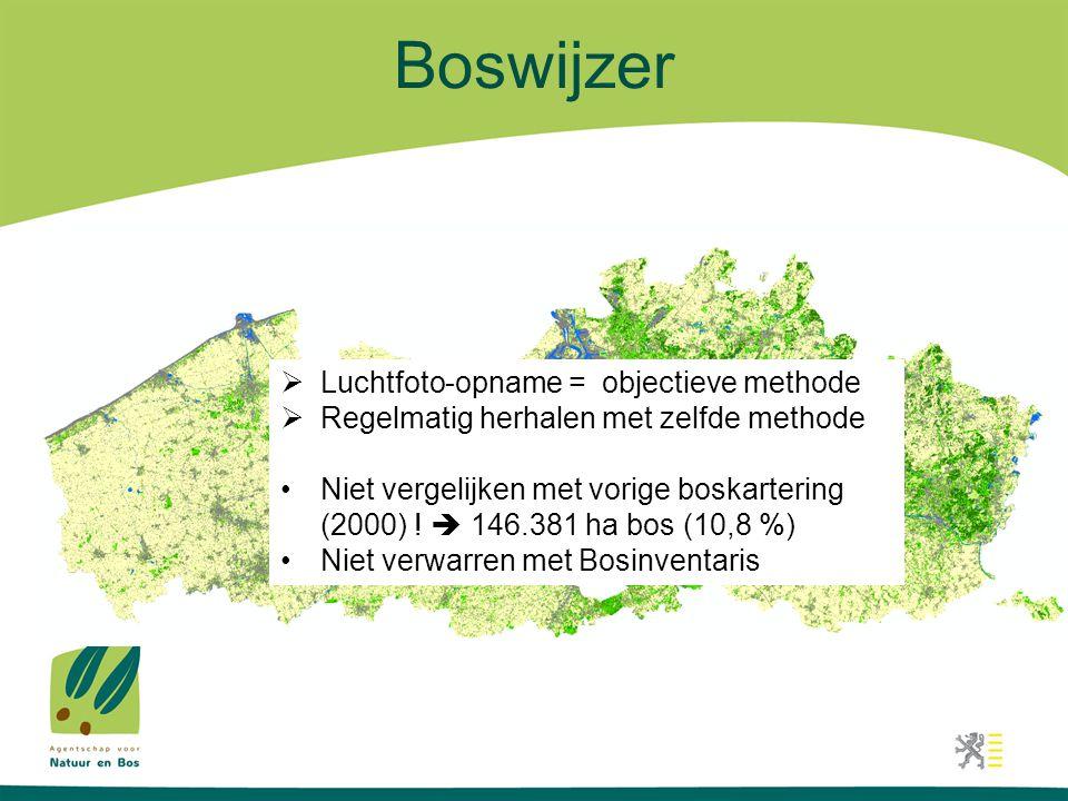 Boswijzer Resultaat –West-Vlaanderen: 10.551 ha –Oost-Vlaanderen: 22.551 ha –Vlaams-Brabant: 32.166 ha –Antwerpen: 58.455 ha –Limburg: 53.701 ha –Vlaanderen: 177.424 ha (bosindex = 13%) Validatie  Nauwkeurigheid bepaald enerzijds door visuele controle (1355 samples), anderzijds op basis van terreinmetingen van 2 de bosinventarisatie (351 plots)  Nauwkeurigheid 96%