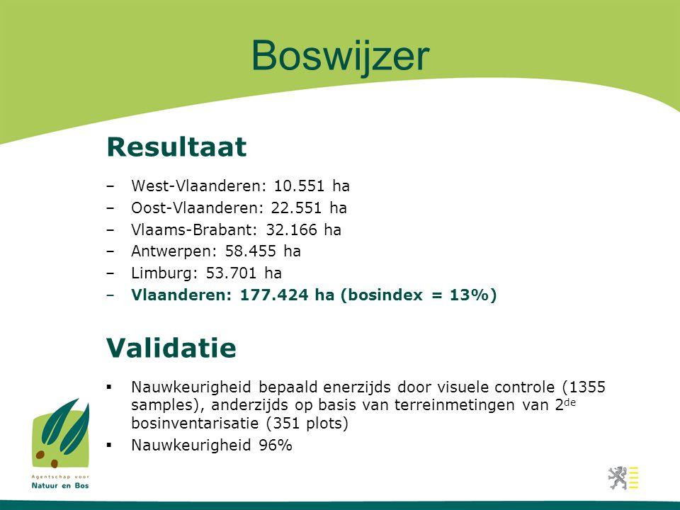 Boswijzer Resultaat –West-Vlaanderen: 10.551 ha –Oost-Vlaanderen: 22.551 ha –Vlaams-Brabant: 32.166 ha –Antwerpen: 58.455 ha –Limburg: 53.701 ha –Vlaa