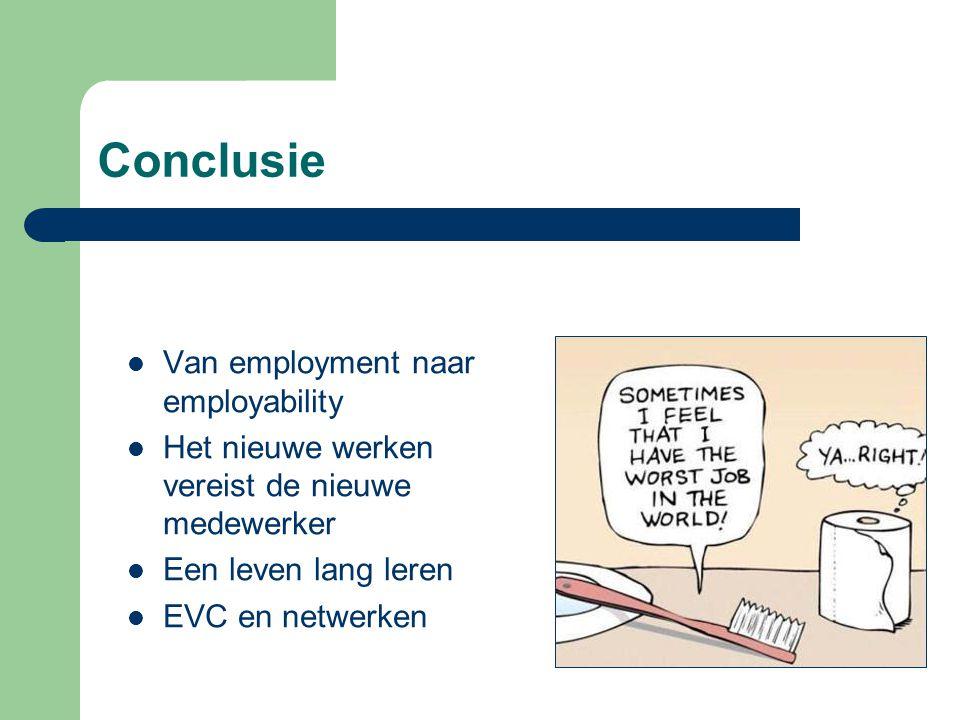Conclusie  Van employment naar employability  Het nieuwe werken vereist de nieuwe medewerker  Een leven lang leren  EVC en netwerken