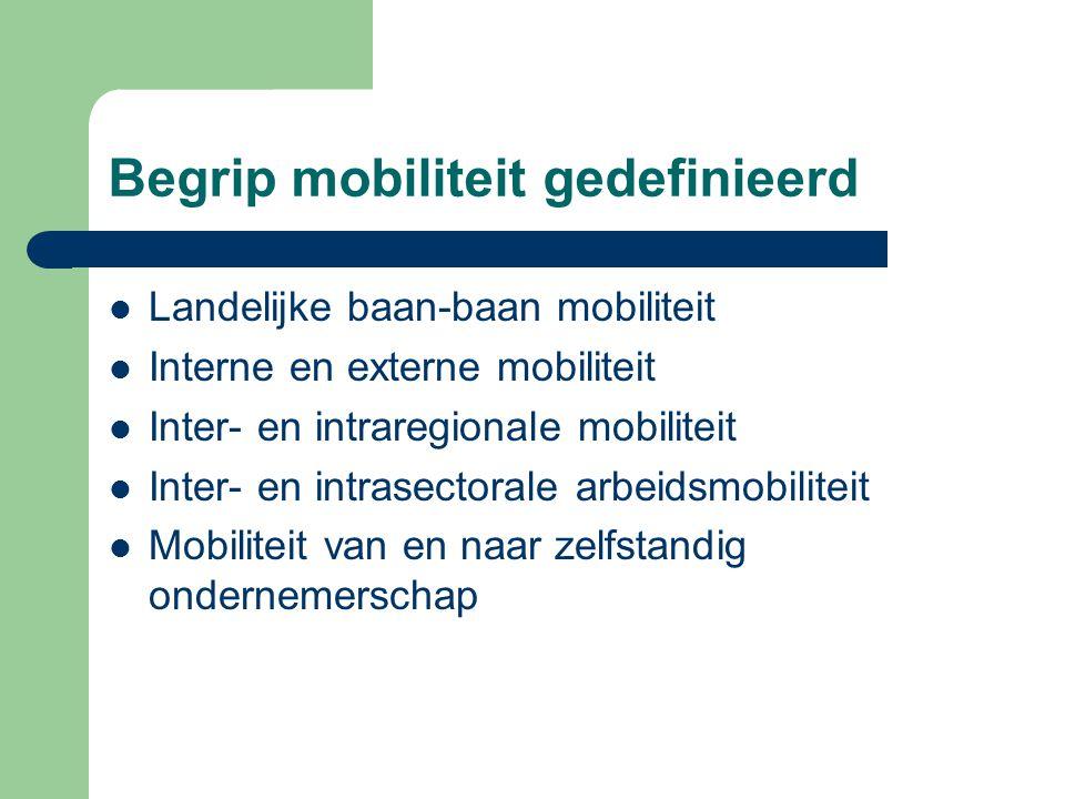  Landelijke baan-baan mobiliteit  Interne en externe mobiliteit  Inter- en intraregionale mobiliteit  Inter- en intrasectorale arbeidsmobiliteit  Mobiliteit van en naar zelfstandig ondernemerschap Begrip mobiliteit gedefinieerd