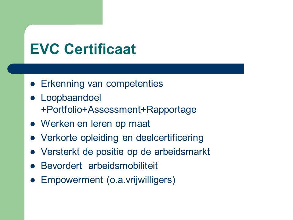 EVC Certificaat  Erkenning van competenties  Loopbaandoel +Portfolio+Assessment+Rapportage  Werken en leren op maat  Verkorte opleiding en deelcertificering  Versterkt de positie op de arbeidsmarkt  Bevordert arbeidsmobiliteit  Empowerment (o.a.vrijwilligers)