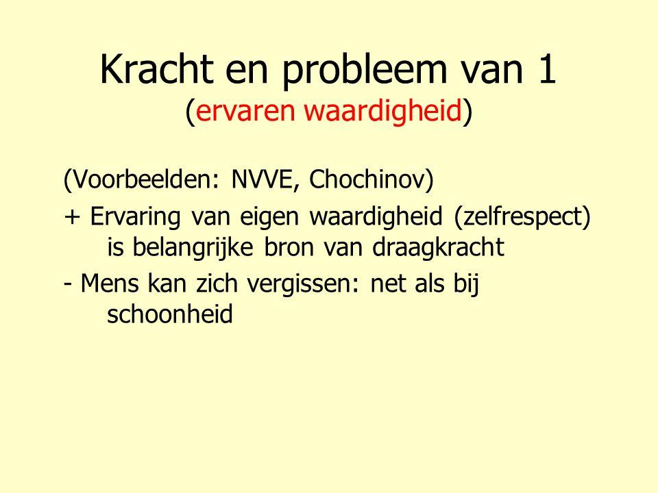 Kracht en probleem van 1 (ervaren waardigheid) (Voorbeelden: NVVE, Chochinov) + Ervaring van eigen waardigheid (zelfrespect) is belangrijke bron van d
