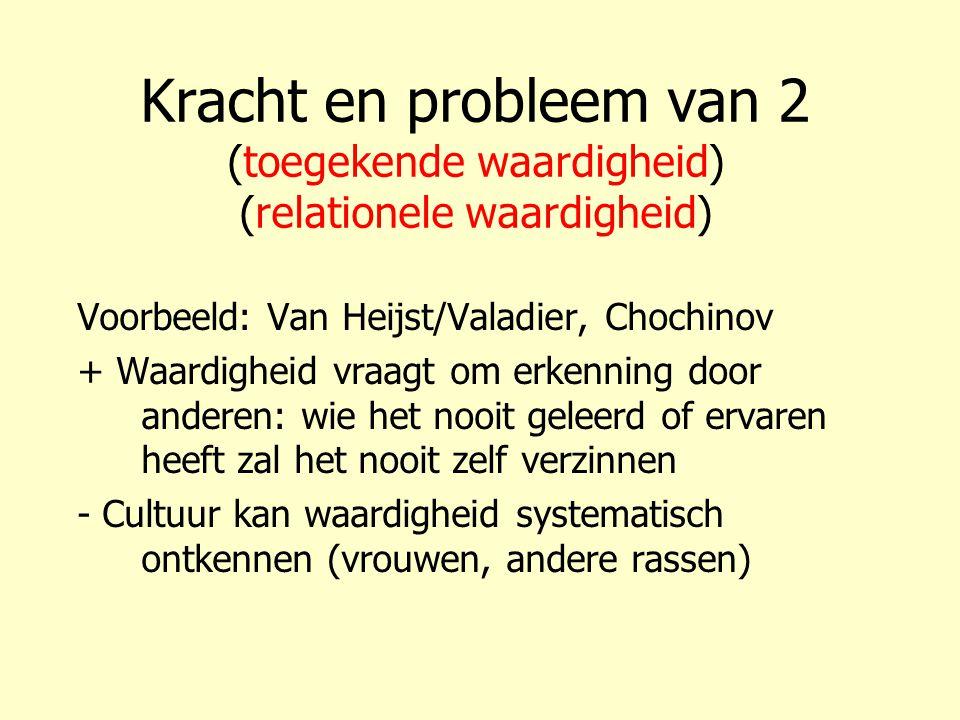 Kracht en probleem van 2 (toegekende waardigheid) (relationele waardigheid) Voorbeeld: Van Heijst/Valadier, Chochinov + Waardigheid vraagt om erkennin
