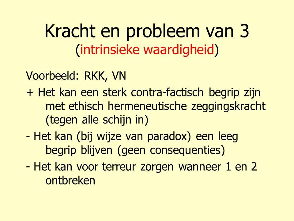 Kracht en probleem van 3 (intrinsieke waardigheid) Voorbeeld: RKK, VN + Het kan een sterk contra-factisch begrip zijn met ethisch hermeneutische zeggi