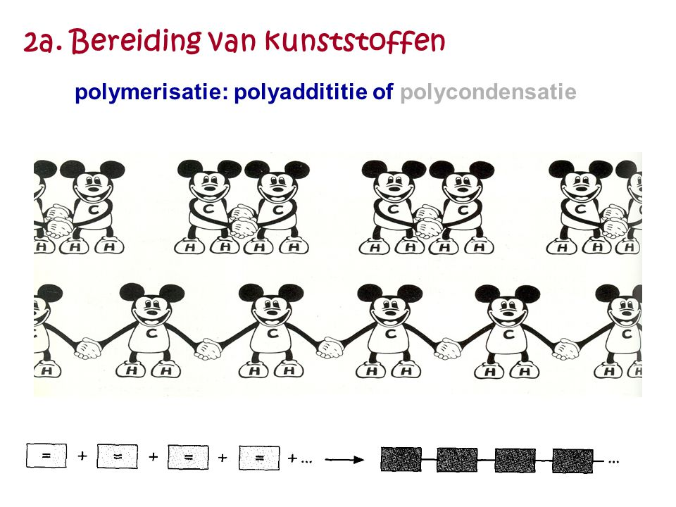 polymerisatie: polyaddititie of polycondensatie