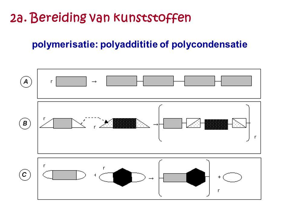 2b. Voorbeelden van kunststoffen polyurethaan