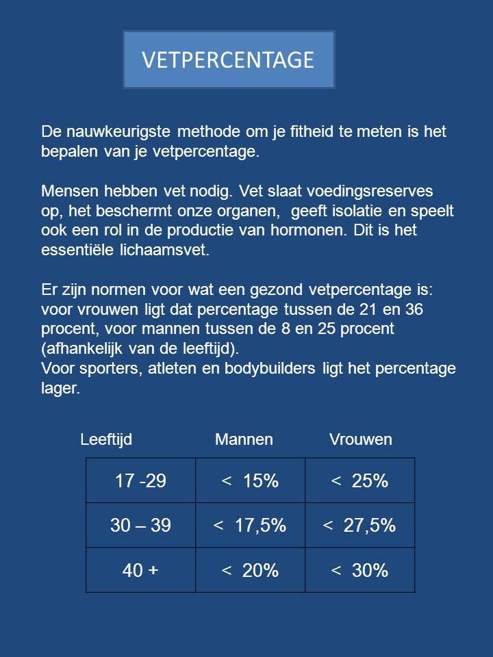 VETPERCENTAGE 17 -29< 15%< 25% 30 – 39< 17,5%< 27,5% 40 +< 20%< 30% Leeftijd Mannen Vrouwen De nauwkeurigste methode om je fitheid te meten is het bep