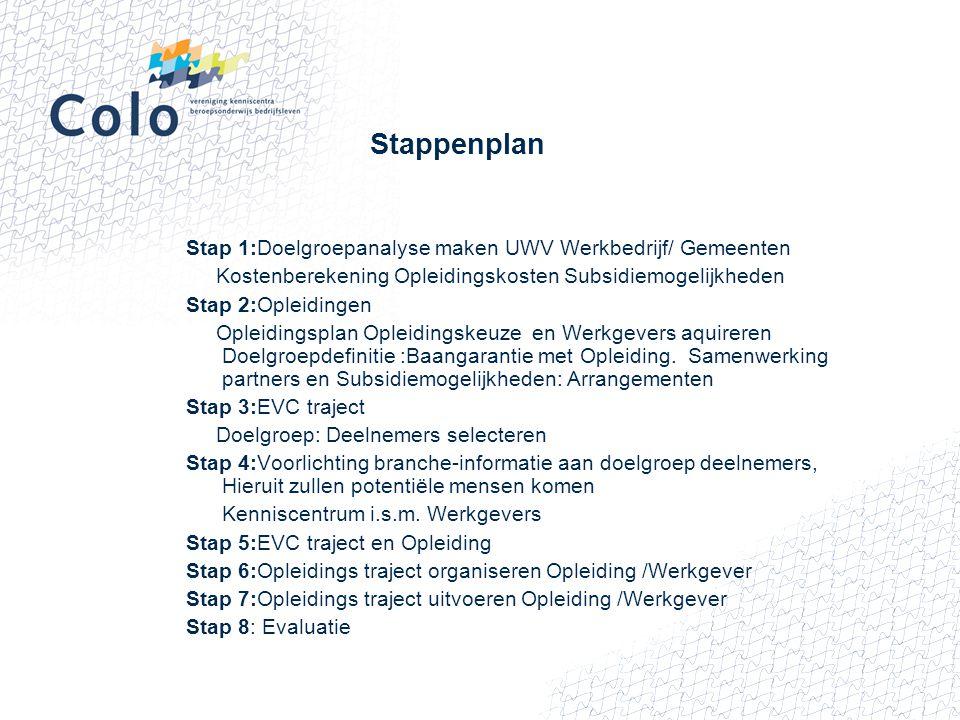 Stappenplan Stap 1:Doelgroepanalyse maken UWV Werkbedrijf/ Gemeenten Kostenberekening Opleidingskosten Subsidiemogelijkheden Stap 2:Opleidingen Opleid