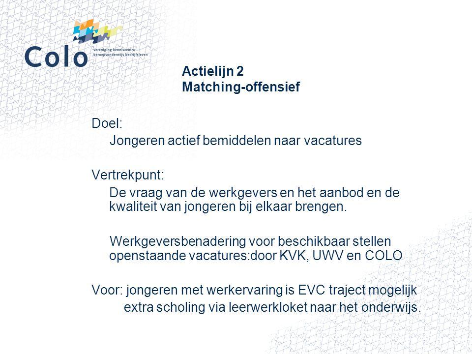 Actielijn 2 Matching-offensief Doel: Jongeren actief bemiddelen naar vacatures Vertrekpunt: De vraag van de werkgevers en het aanbod en de kwaliteit v