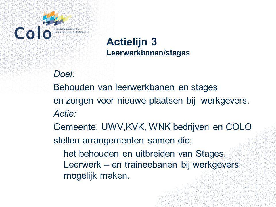 Actielijn 3 Leerwerkbanen/stages Doel: Behouden van leerwerkbanen en stages en zorgen voor nieuwe plaatsen bij werkgevers. Actie: Gemeente, UWV,KVK, W