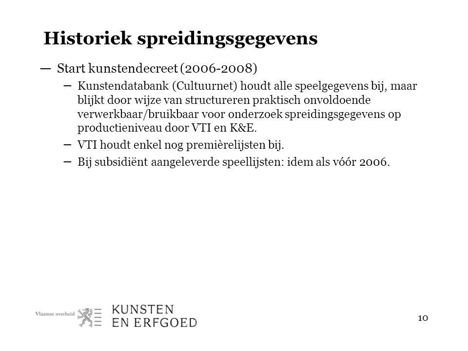 10 Historiek spreidingsgegevens — Start kunstendecreet (2006-2008) – Kunstendatabank (Cultuurnet) houdt alle speelgegevens bij, maar blijkt door wijze
