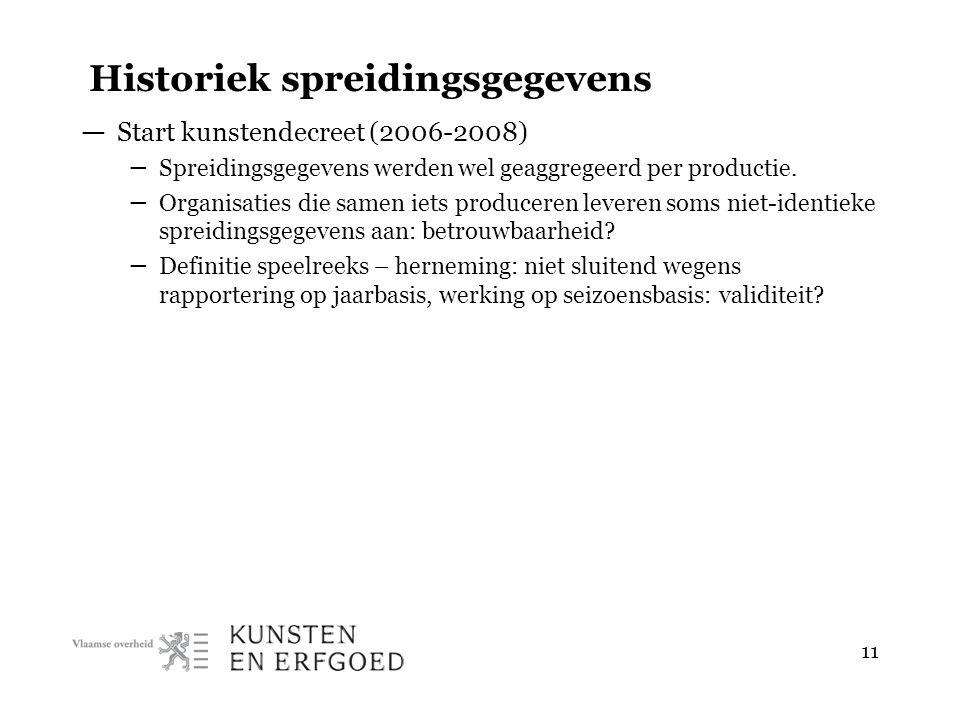 11 Historiek spreidingsgegevens — Start kunstendecreet (2006-2008) – Spreidingsgegevens werden wel geaggregeerd per productie. – Organisaties die same