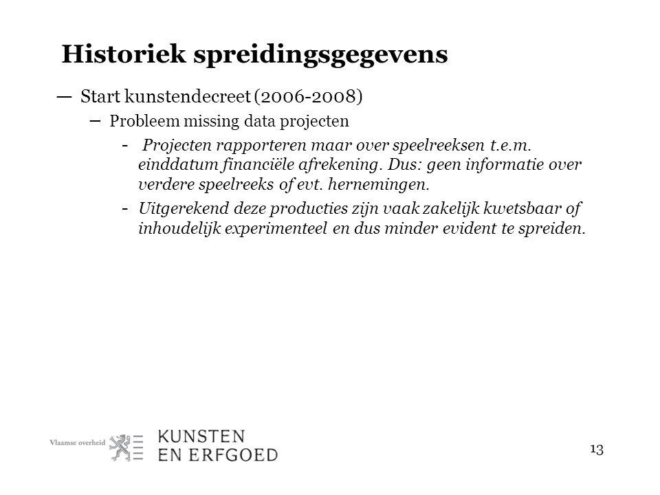13 Historiek spreidingsgegevens — Start kunstendecreet (2006-2008) – Probleem missing data projecten - Projecten rapporteren maar over speelreeksen t.