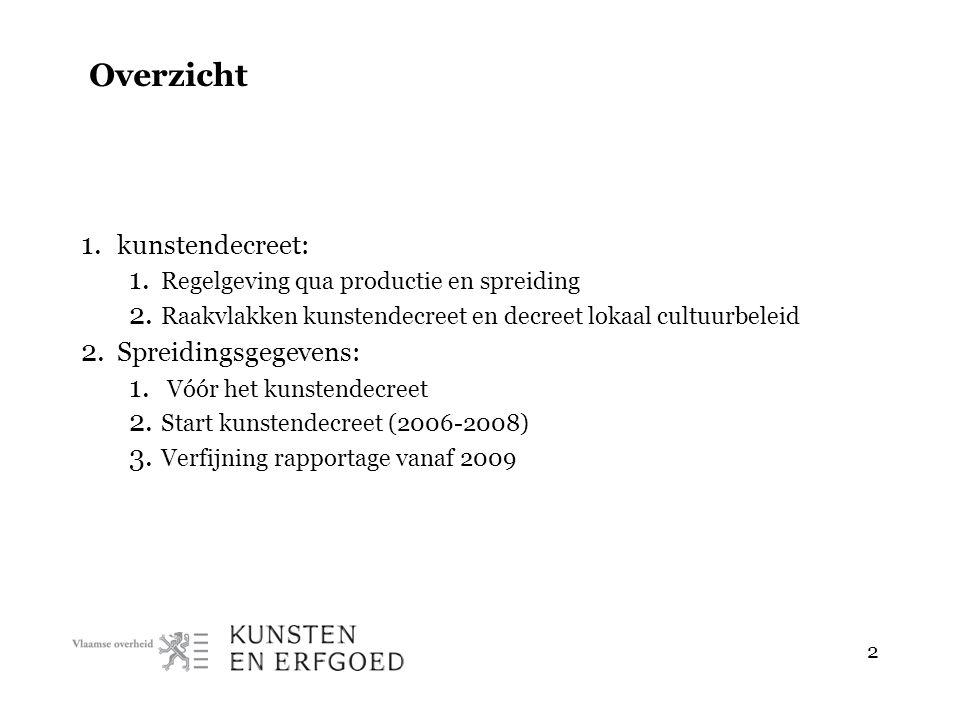 13 Historiek spreidingsgegevens — Start kunstendecreet (2006-2008) – Probleem missing data projecten - Projecten rapporteren maar over speelreeksen t.e.m.
