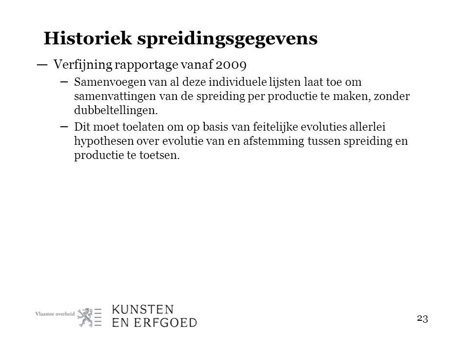 23 Historiek spreidingsgegevens — Verfijning rapportage vanaf 2009 – Samenvoegen van al deze individuele lijsten laat toe om samenvattingen van de spr