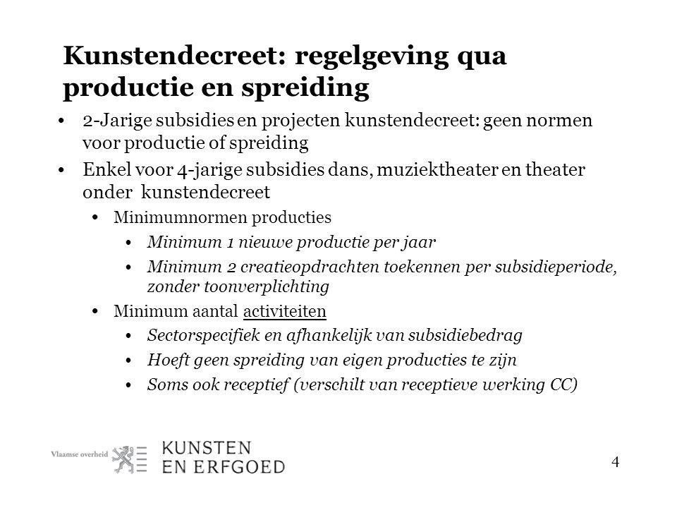 4 Kunstendecreet: regelgeving qua productie en spreiding • 2-Jarige subsidies en projecten kunstendecreet: geen normen voor productie of spreiding • E