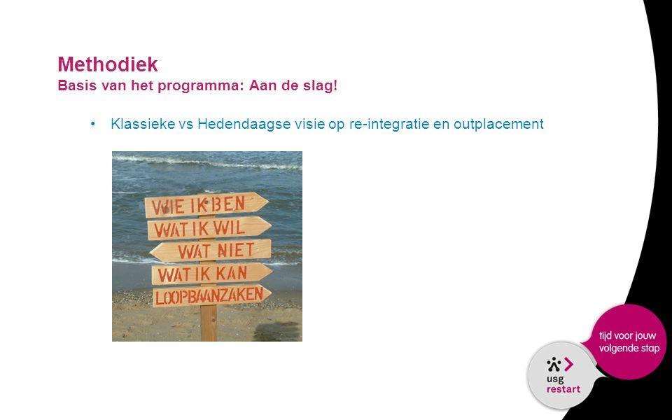 Methodiek Basis van het programma: Aan de slag! •Klassieke vs Hedendaagse visie op re-integratie en outplacement