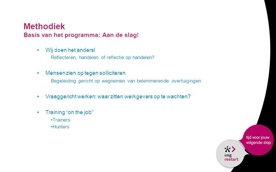 Methodiek Basis van het programma: Aan de slag! •Wij doen het anders! Reflecteren, handelen of reflectie op handelen? •Mensen zien op tegen solliciter