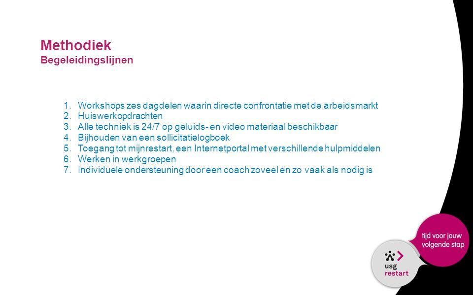 Methodiek Begeleidingslijnen 1.Workshops zes dagdelen waarin directe confrontatie met de arbeidsmarkt 2.Huiswerkopdrachten 3.Alle techniek is 24/7 op