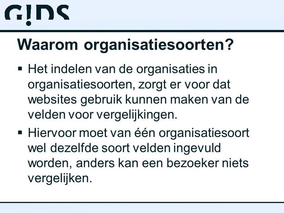 Waarom organisatiesoorten.
