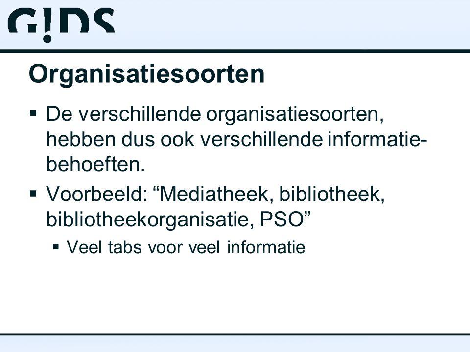 Organisatiesoorten  De verschillende organisatiesoorten, hebben dus ook verschillende informatie- behoeften.
