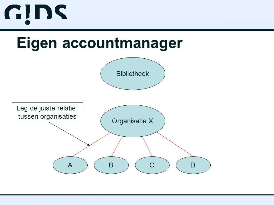 Eigen accountmanager Bibliotheek ABCD Organisatie X Leg de juiste relatie tussen organisaties