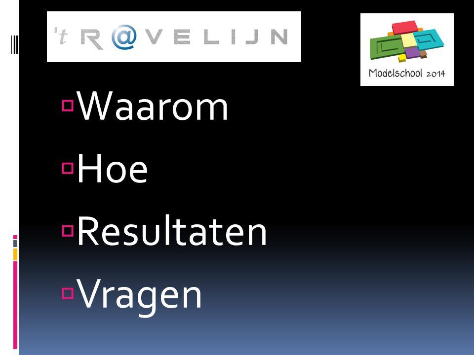 Jan Jongeneelen, Projectleider Modelschool KRIMP Terugloop brugklassers Instroom 200787 Instroom 200865 Instroom 200955 Instroom 201054