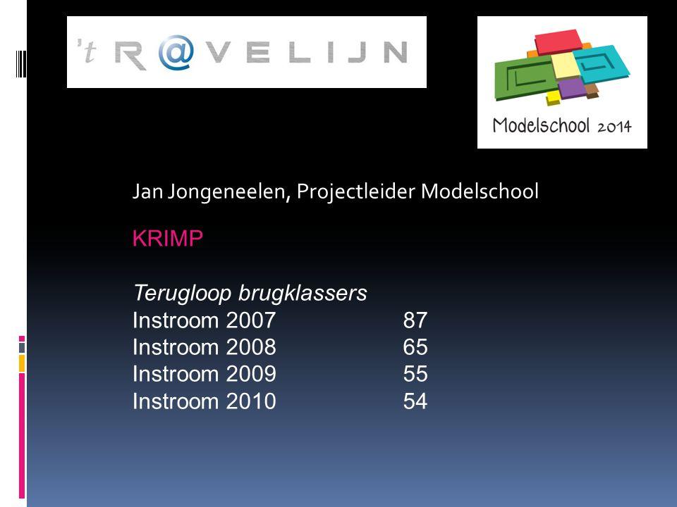 Modelschool 2014 Eindrapportage Modelschool Filmpje Onderwijsteams: in de praktijk op t R@velijn