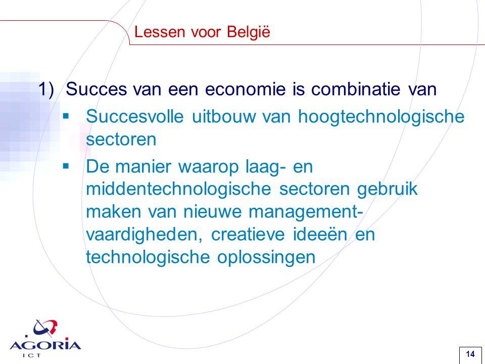 14 Lessen voor België 1)Succes van een economie is combinatie van  Succesvolle uitbouw van hoogtechnologische sectoren  De manier waarop laag- en middentechnologische sectoren gebruik maken van nieuwe management- vaardigheden, creatieve ideeën en technologische oplossingen