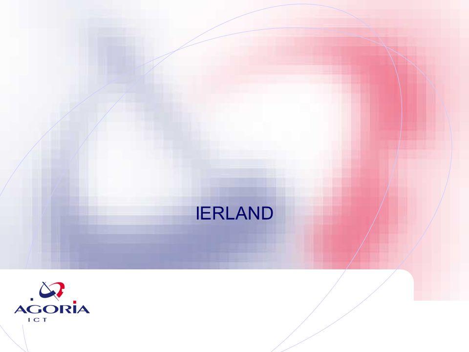 9 IERLAND 1990 >< 2005  Situatie in 1990  Welvaart (BBP/inwoner)  70% van Europees gemiddelde  Werkloosheidsgraad van 20%  Inflatie: getal van 2 cijfers  Situatie in 2005  Welvaart ruim boven Europees gemiddelde  Werkloosheidsgraad: 5%  Inflatie onder controle