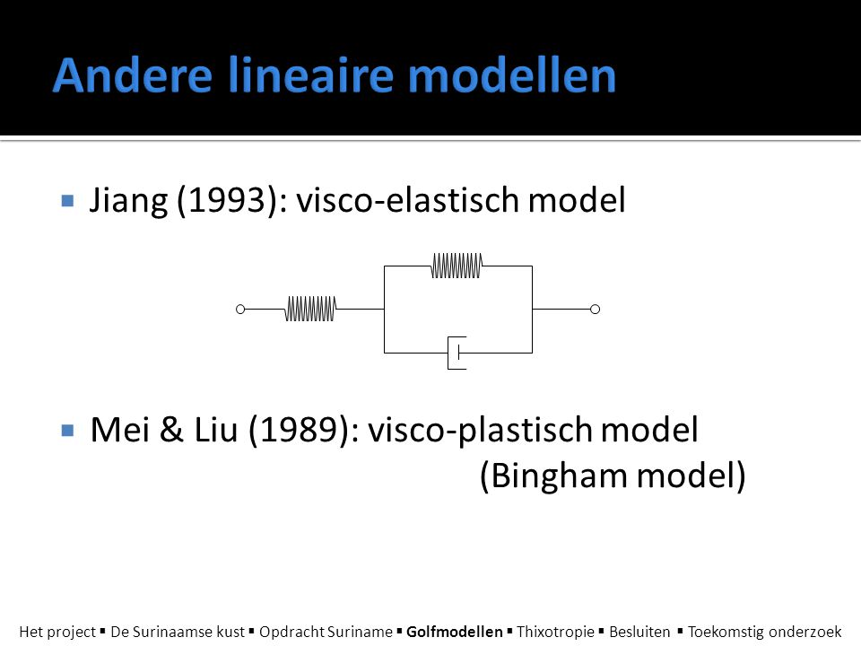  Jiang (1993): visco-elastisch model  Mei & Liu (1989): visco-plastisch model (Bingham model) Het project  De Surinaamse kust  Opdracht Suriname 