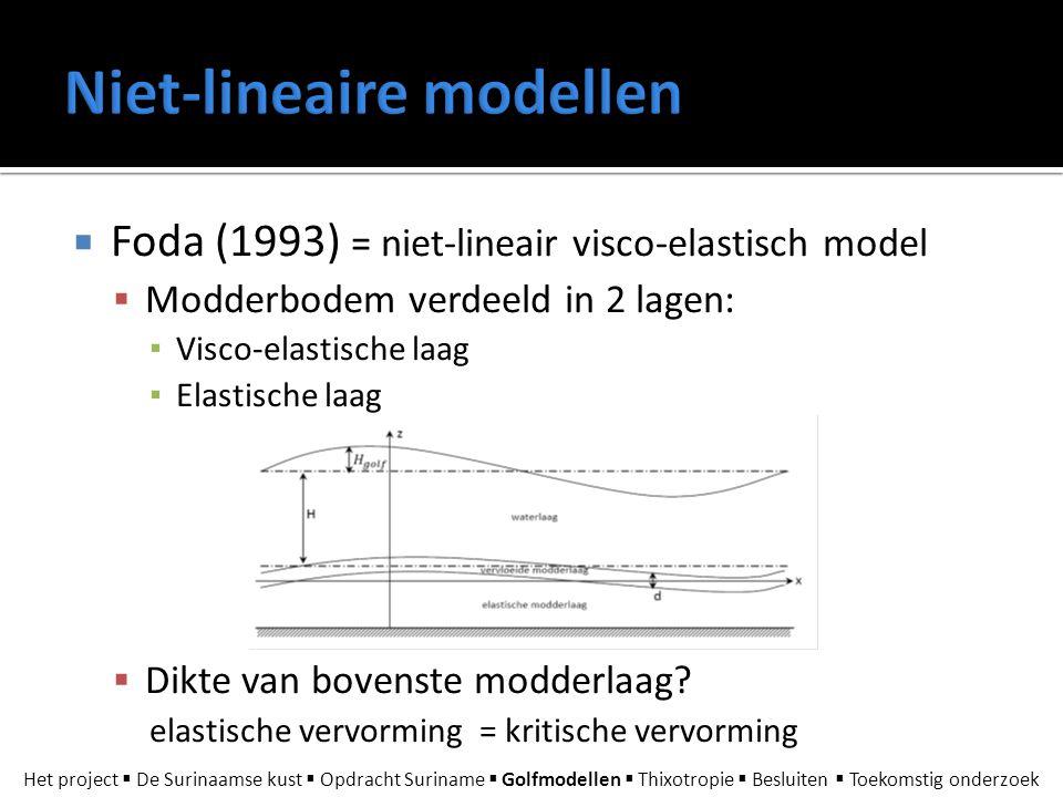  Foda (1993) = niet-lineair visco-elastisch model  Modderbodem verdeeld in 2 lagen: ▪ Visco-elastische laag ▪ Elastische laag  Dikte van bovenste m