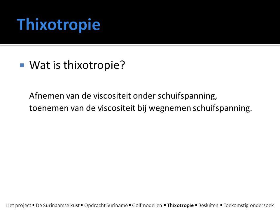  Wat is thixotropie? Afnemen van de viscositeit onder schuifspanning, toenemen van de viscositeit bij wegnemen schuifspanning. Het project  De Surin