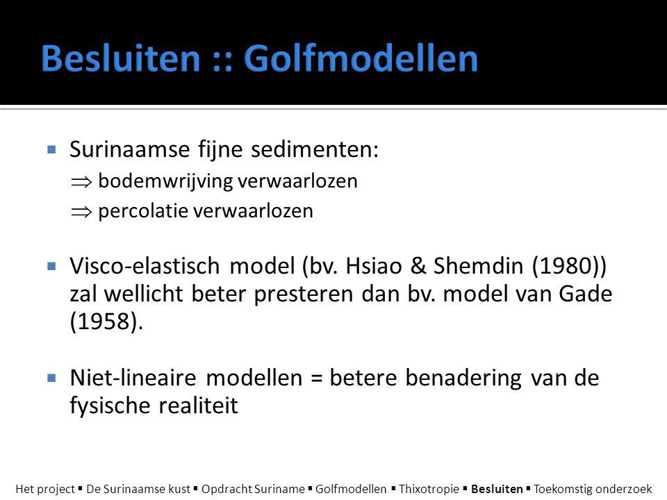  Surinaamse fijne sedimenten:  bodemwrijving verwaarlozen  percolatie verwaarlozen  Visco-elastisch model (bv. Hsiao & Shemdin (1980)) zal wellich