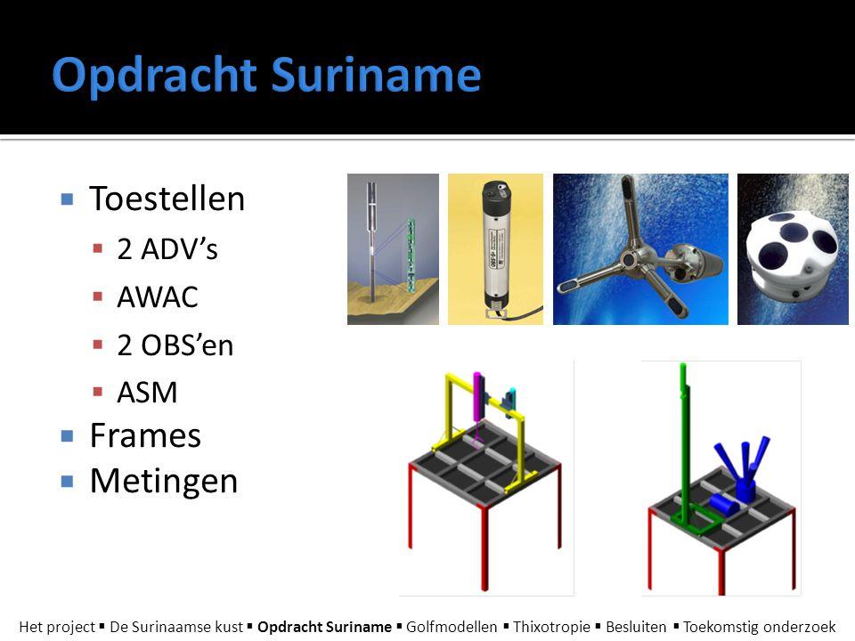  Toestellen  2 ADV's  AWAC  2 OBS'en  ASM  Frames  Metingen Het project  De Surinaamse kust  Opdracht Suriname  Golfmodellen  Thixotropie 