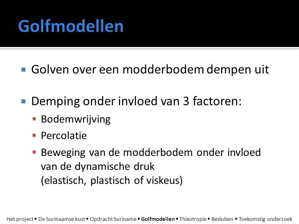  Golven over een modderbodem dempen uit  Demping onder invloed van 3 factoren:  Bodemwrijving  Percolatie  Beweging van de modderbodem onder invl