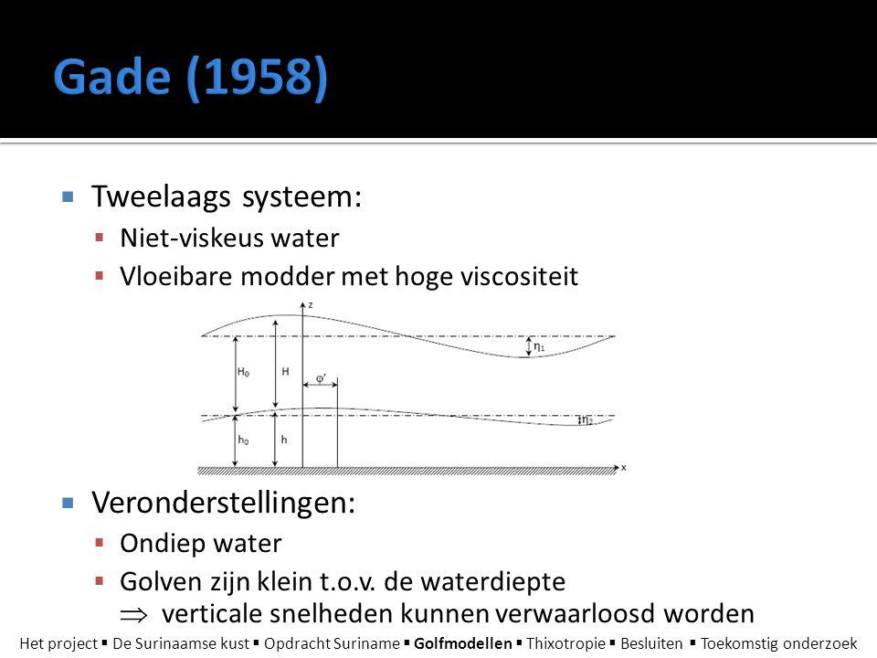  Tweelaags systeem:  Niet-viskeus water  Vloeibare modder met hoge viscositeit  Veronderstellingen:  Ondiep water  Golven zijn klein t.o.v. de w