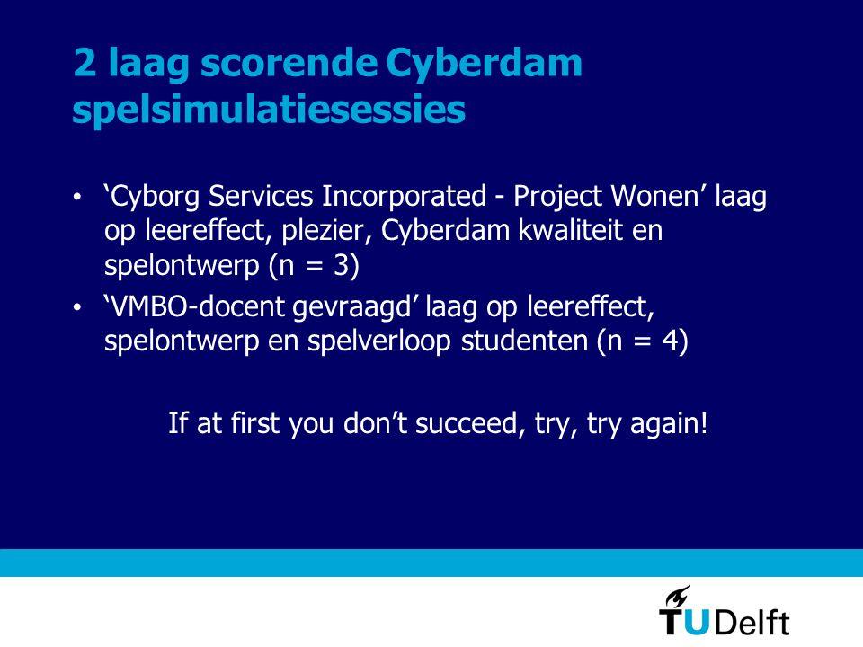 2 laag scorende Cyberdam spelsimulatiesessies • 'Cyborg Services Incorporated - Project Wonen' laag op leereffect, plezier, Cyberdam kwaliteit en spel