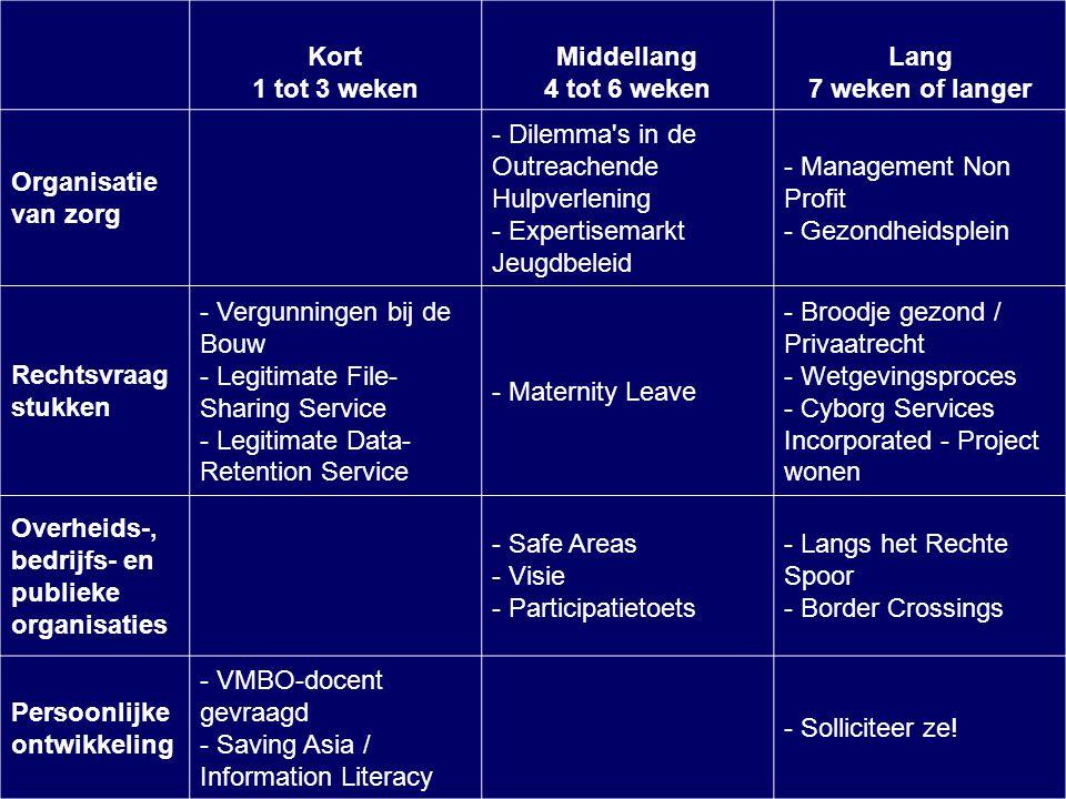 Kort 1 tot 3 weken Middellang 4 tot 6 weken Lang 7 weken of langer Organisatie van zorg - Dilemma's in de Outreachende Hulpverlening - Expertisemarkt