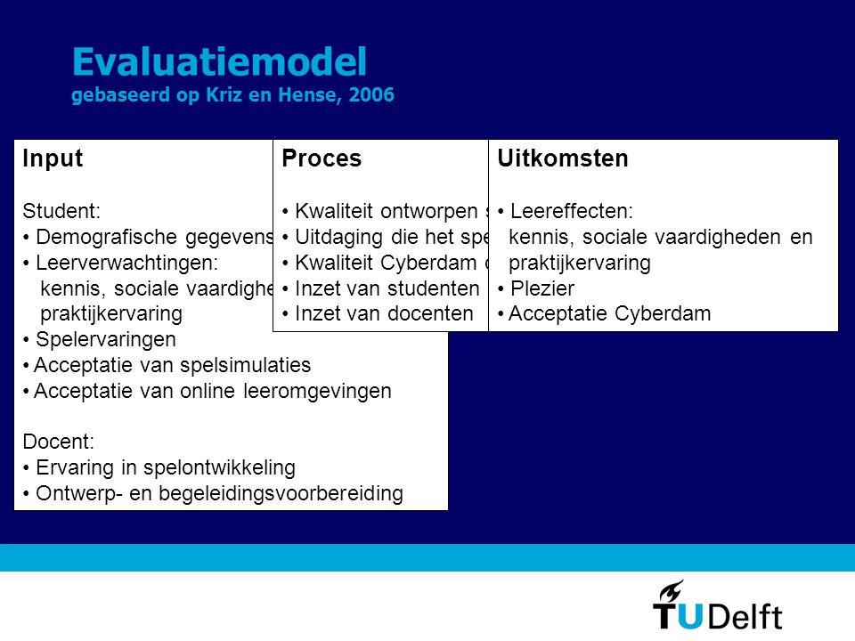 Evaluatiemodel gebaseerd op Kriz en Hense, 2006 Input Student: • Demografische gegevens • Leerverwachtingen: kennis, sociale vaardigheden en praktijke