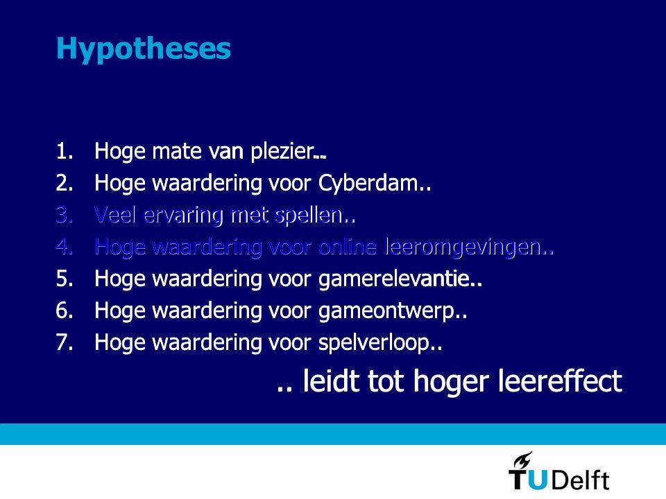 Hypotheses 1.Hoge mate van plezier.. 2.Hoge waardering voor Cyberdam.. 3.Veel ervaring met spellen.. 4.Hoge waardering voor online leeromgevingen.. 5.