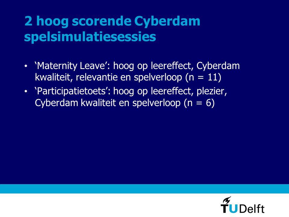 2 hoog scorende Cyberdam spelsimulatiesessies • 'Maternity Leave': hoog op leereffect, Cyberdam kwaliteit, relevantie en spelverloop (n = 11) • 'Parti