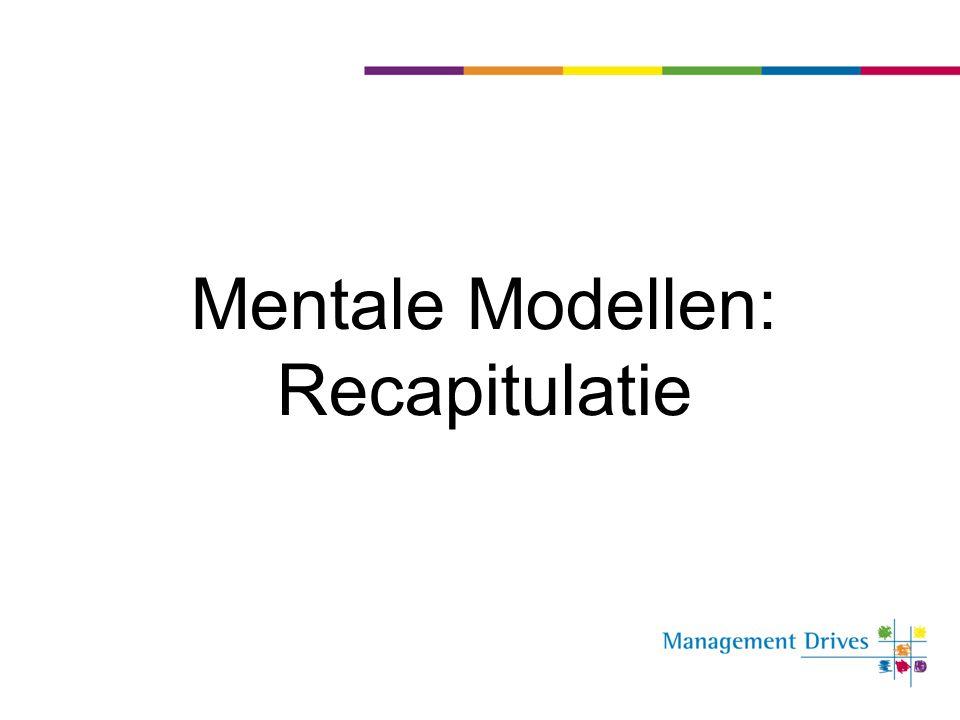 Mentale Modellen: Recapitulatie