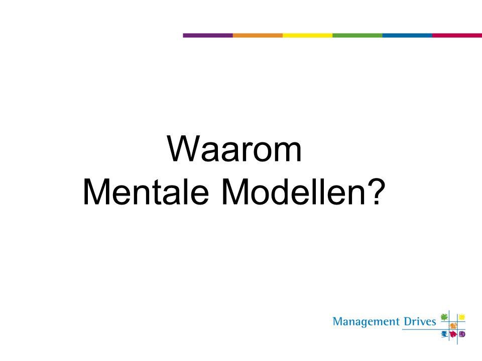 Mentale modellen  Doel:  Inzicht krijgen in uw eigen mentale modellen  Inzicht krijgen in die van uw collegae  Leren inzetten als gereedschap om visie te ontwikkelen, meer resultaat te halen, betere besluiten te nemen en elkaar beter te begrijpen