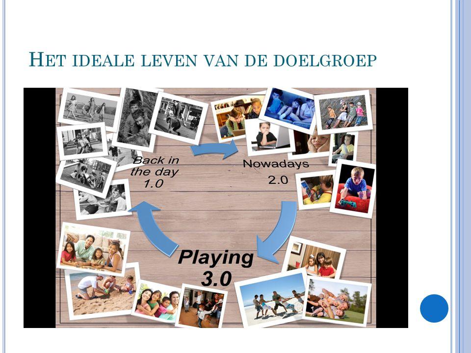 H ET IDEALE LEVEN VAN DE DOELGROEP