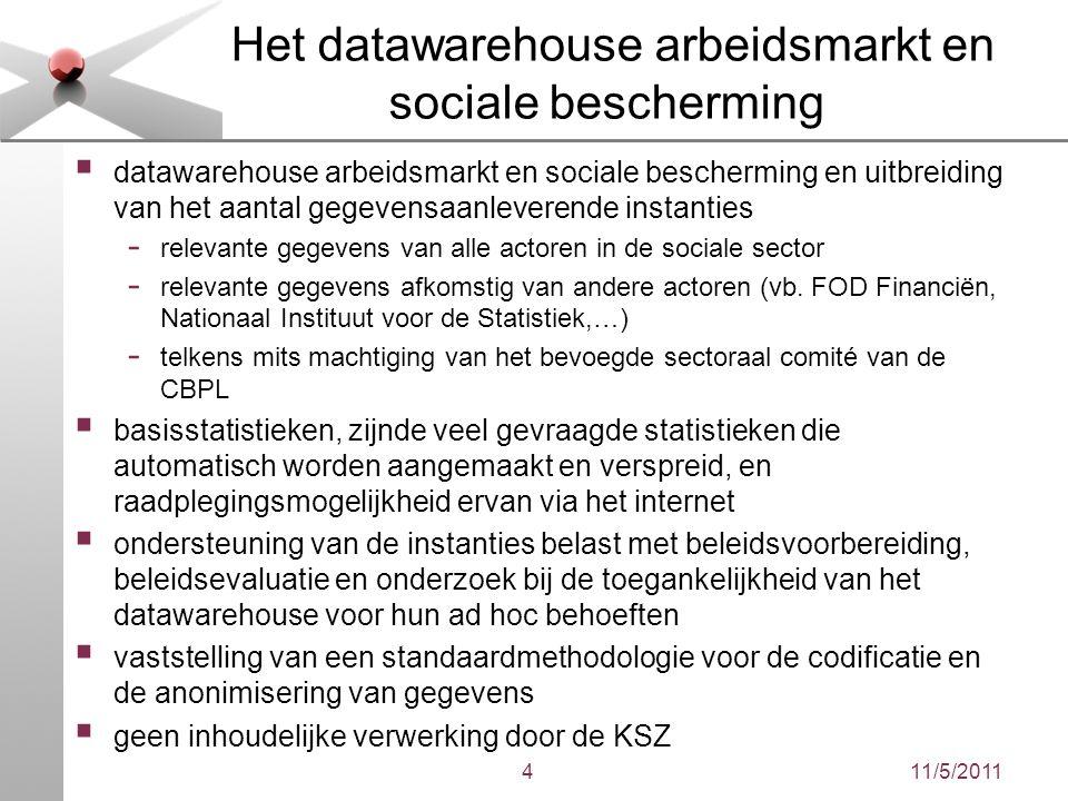 11/5/20114 Het datawarehouse arbeidsmarkt en sociale bescherming  datawarehouse arbeidsmarkt en sociale bescherming en uitbreiding van het aantal geg