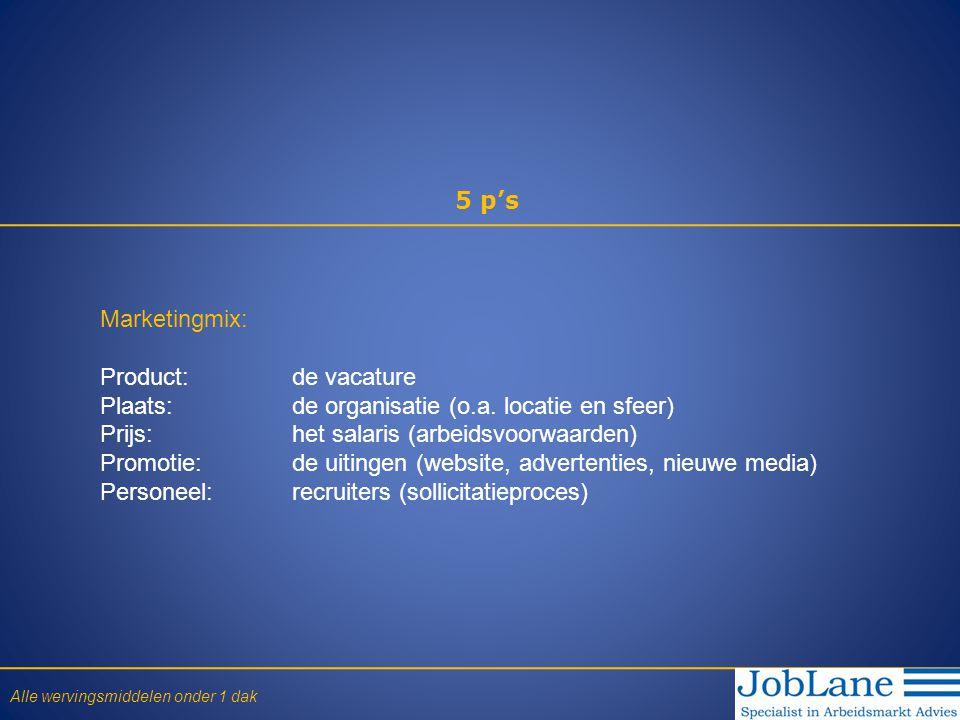 5 p's Marketingmix: Product:de vacature Plaats:de organisatie (o.a. locatie en sfeer) Prijs:het salaris (arbeidsvoorwaarden) Promotie:de uitingen (web