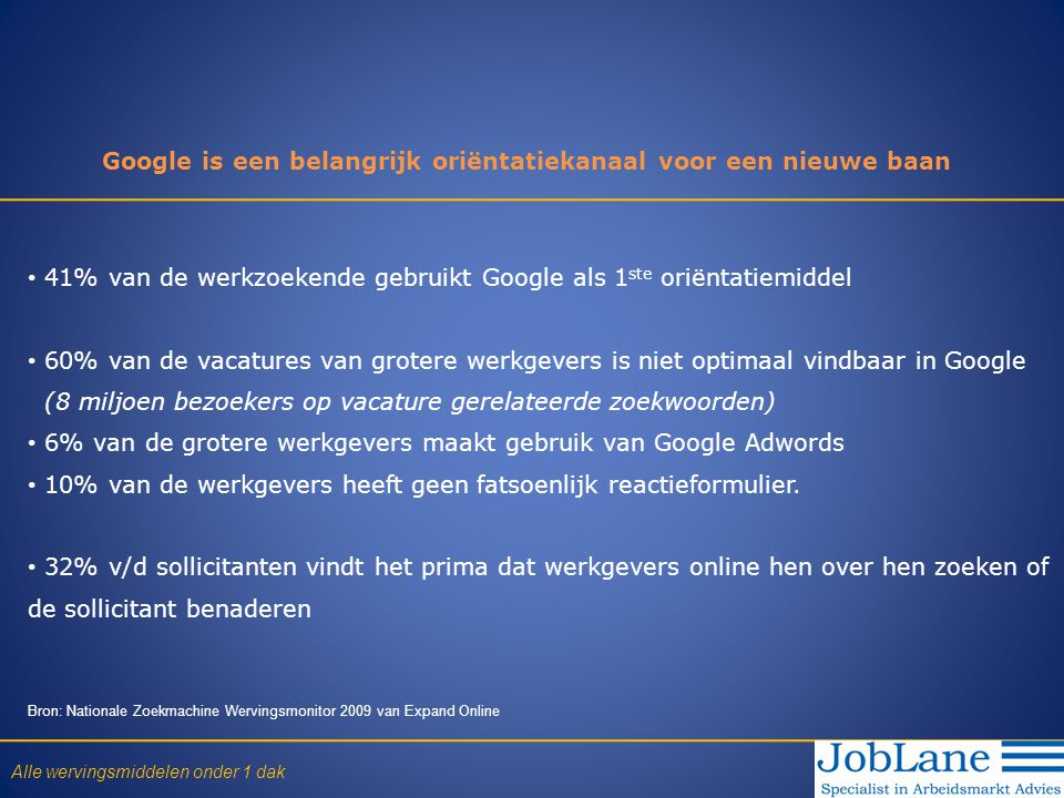 • 41% van de werkzoekende gebruikt Google als 1 ste oriëntatiemiddel • 60% van de vacatures van grotere werkgevers is niet optimaal vindbaar in Google