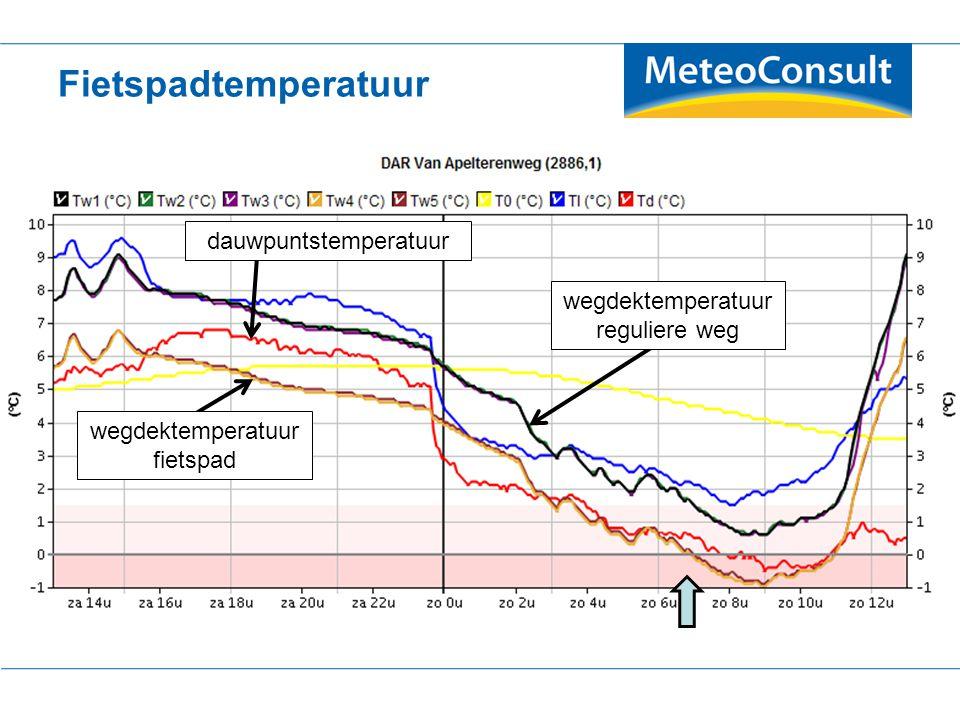 Fietspadtemperatuur dauwpuntstemperatuur wegdektemperatuur fietspad wegdektemperatuur reguliere weg