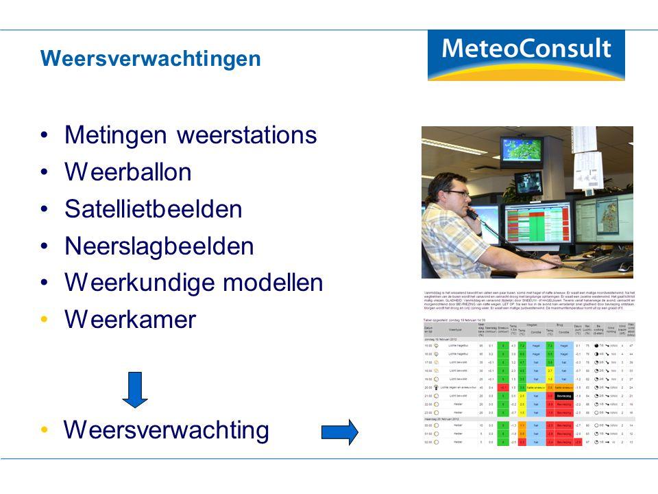 Weersverwachtingen •Metingen weerstations •Weerballon •Satellietbeelden •Neerslagbeelden •Weerkundige modellen •Weerkamer • Weersverwachting